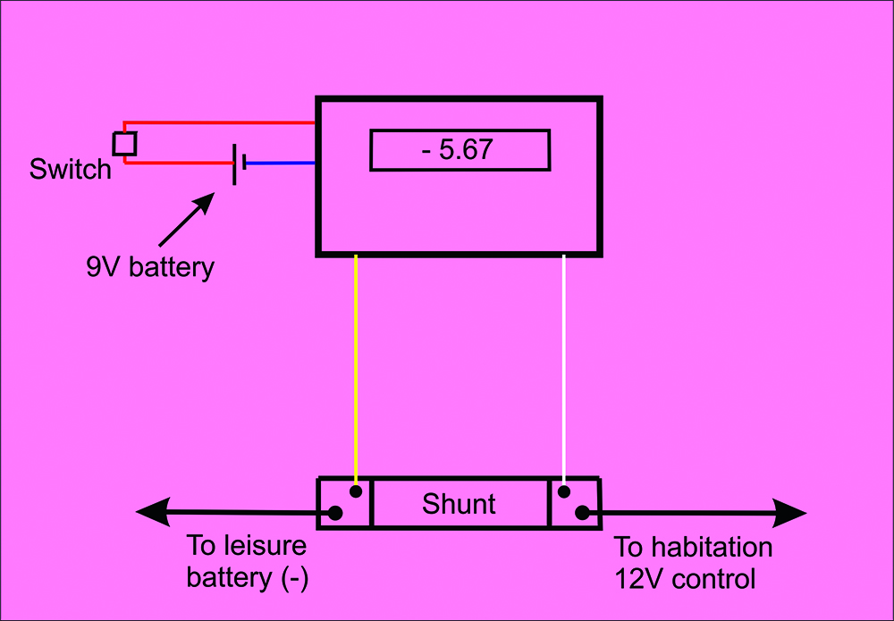 Motorhome Advice How To Fit A Leisure Battery Current