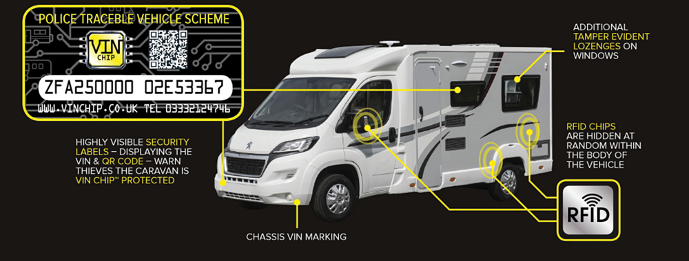 VIN chip can be added to all motorhomes aftermarket