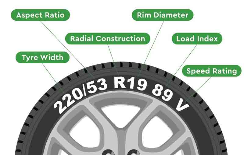 Prime Motorhome Advice The Ultimate Guide To Alloy Wheels On A Download Free Architecture Designs Xaembritishbridgeorg