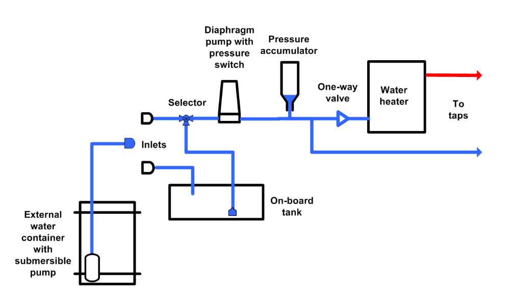 Truma Water Heater Wiring Diagram : Truma boiler wiring diagram gallery